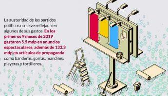GASTOS-PARTIDOS19