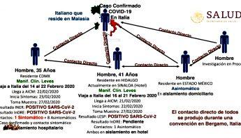 CONFIRMADO-CASO-1100