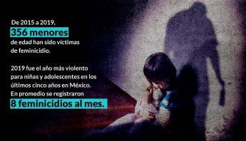 violencia-ninas-mexico