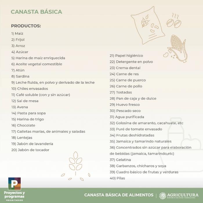 CANASTA-BASICA