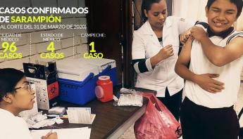 Casos de sarampion en Mexico