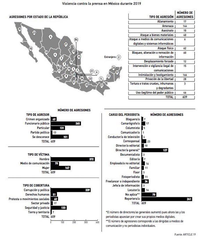 GRÁFICO-PERIODISTAS-ASESINADOS