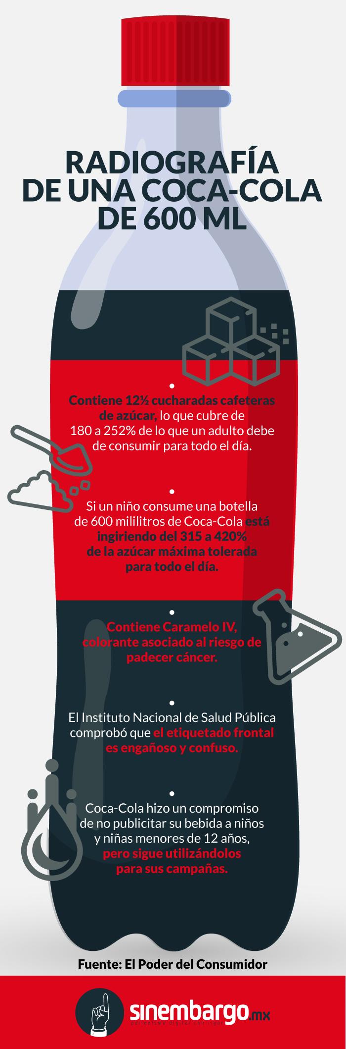 https://www.sinembargo.mx/wp-content/uploads/2020/07/radiogracoca.jpg