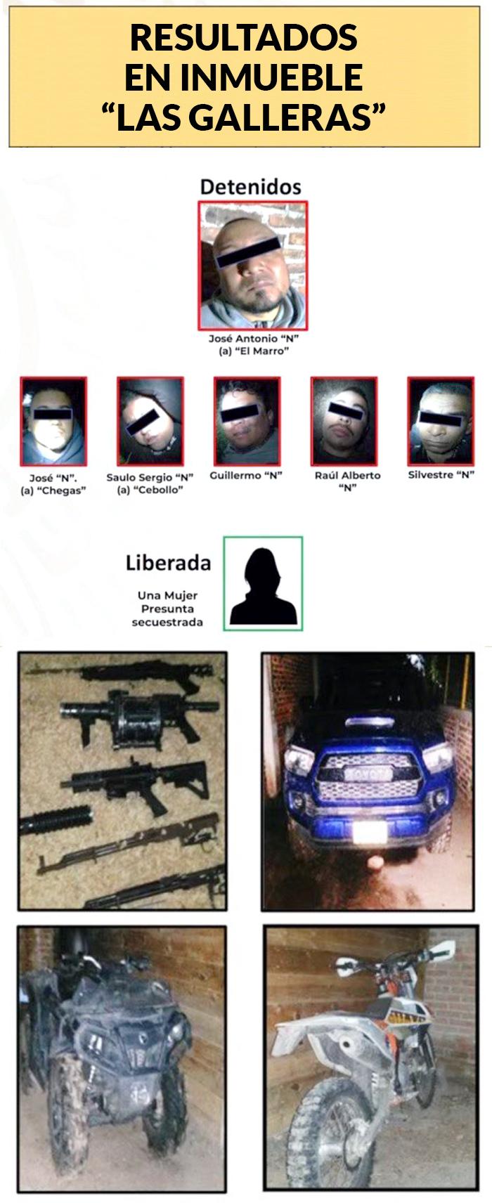 """Imágenes de los detenidos durante el operativo en """"Las Galleras""""."""