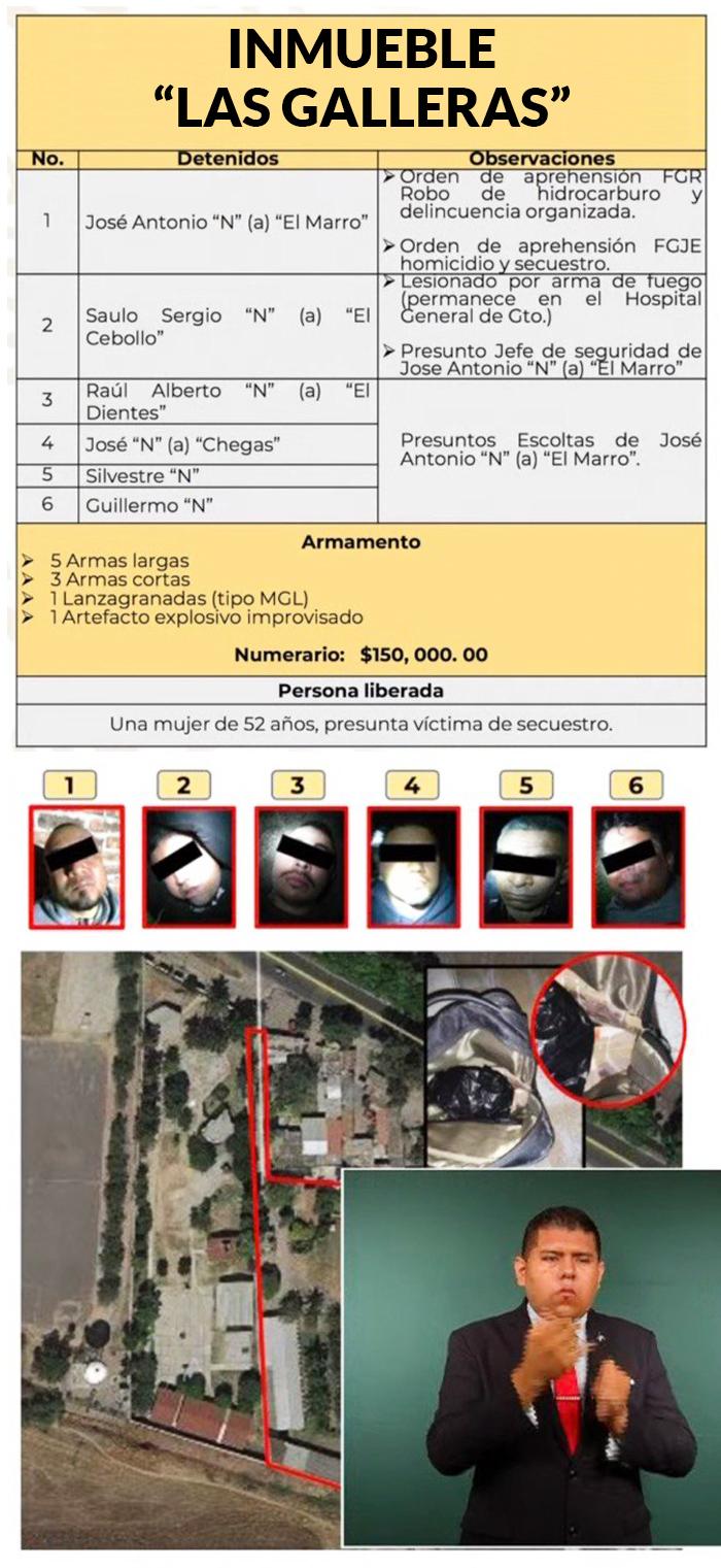 """Resumen de los resultados del operativo para detener a """"El Marro""""."""